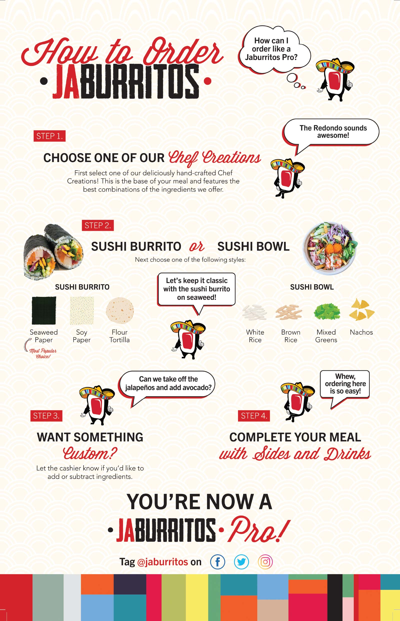 Infographic: How to order at Jaburritos